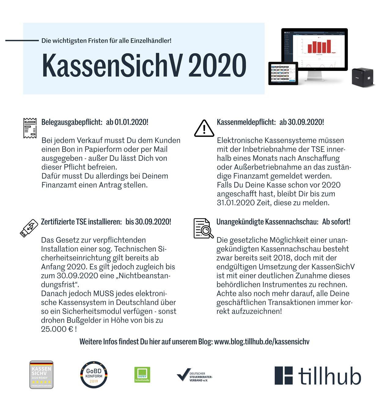 kassensichv-infografik