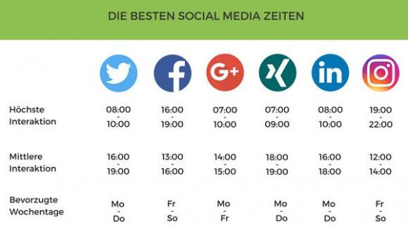 social-media-zeiten-e1491468501351